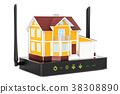 Internet connection concept 38308890