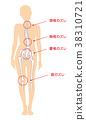 Physical distortion _ women 38310721