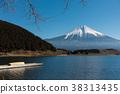 후지산, 타누키코, 타누키 호 38313435