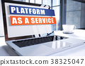 Platform as a Service 38325047