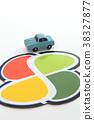 交通工具 車 汽車 38327877