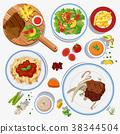 path object food 38344504