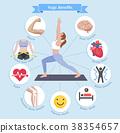 Yoga benefits. Vector illustrations diagram. 38354657