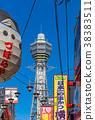 ซึเทนคาคุ,หอคอย,หอดูดาว 38383511