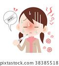 發燒 熱度 熱 38385518