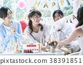婦女協會生日派對 38391851