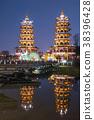 대만 가오슝 龍虎塔 연지 담 38396428
