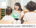 教育 學費 學生 38408021