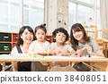 教育 學費 學生 38408051