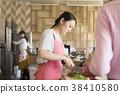 烹飪課 38410580
