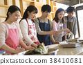 烹飪課 38410681