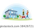 動物醫院 毛小孩 犬 38426721