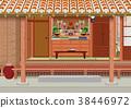 오키나와, 이미지, 조상 38446972