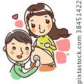 孕婦 醫生 圖 38451422