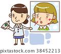 여자, 의사, 피부과 38452213