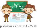 교육, 칠판, 어린이 38452530