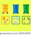 Different recycling garbage waste types sorting 38454995
