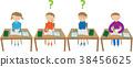 นักเรียนประถม,บทเรียน,เรียน 38456625