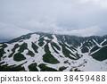 잔설, 다테야마, 여름 38459488