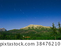 Big Dipper Asterism in High Tatras 38476210