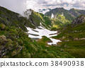 mountain, ridge, valley 38490938