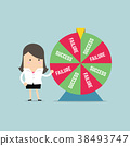 fortune, wheel, business 38493747