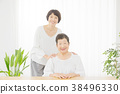 父母和小孩 親子 老人 38496330
