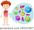 Boy and bacteria in stomach 38502967