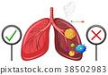 diagram, health, lungs 38502983