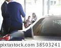 考慮汽車經銷商購買的家庭 38503241