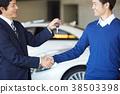車 交通工具 汽車 38503398