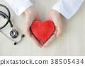 의료 이미지 - 안심 · 안전 지원 38505434