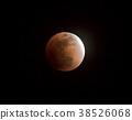 月全食 38526068