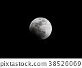 달, 위성, 행성 38526069