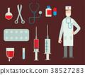 ลำดับแรก,ทางการแพทย์,การแพทย์ 38527283