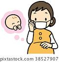 懷孕 孕婦 面具 38527907