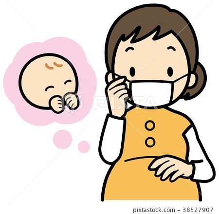 Pregnant women who mask 38527907
