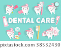 cartoon tooth with dental care 38532430