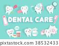 cartoon with dental care 38532433