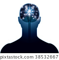 大腦 頭腦 電路 38532667