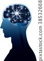 大腦 頭腦 電路 38532668