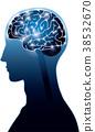 大腦 頭腦 突觸 38532670