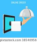 Online Order Concept 38540956