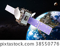 Communication satellite orbiting earth 38550776