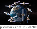 Space satellites in orbits around the Earth 38550789