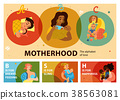 Motherhood Horizontal Banners 38563081
