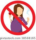 Prohibition Pregnant Woman 38568165