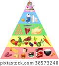 食物 食品 金字塔 38573248