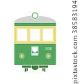 江之島 江之電 鎌倉江之島電車 38583194