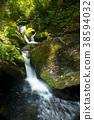 scape, scene, scenery 38594032